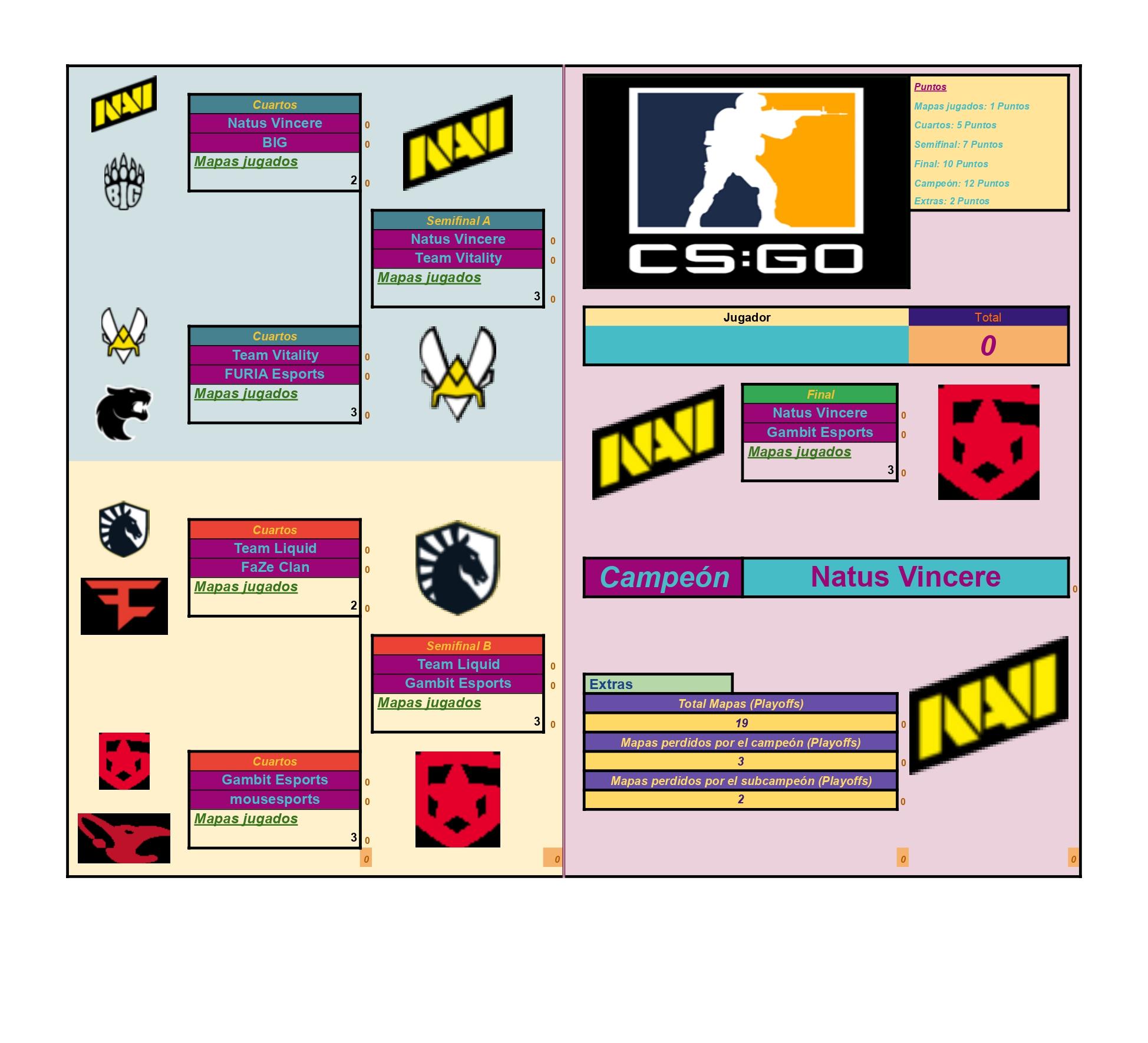 Excel Pickem CS:GO Major PGL